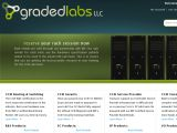 Browse Graded Labs