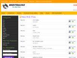 Browse Miditracks - Pro Midi Files