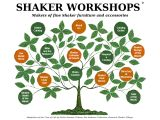 Browse Shaker Furniture - Shaker Workshops Fine Shaker Furniture and Oval...