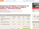 Startupexitscloud.eventbrite.com Coupon Codes