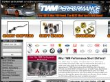 Browse Twm Performance