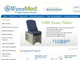 Wynnmed.com Coupons